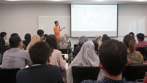 Shopee x DQLab : Mengenal Manfaat Visualisasi Data dalam Data Science