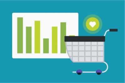 Data Science in Retail: Market Basket Analysis