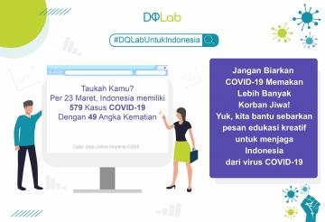Apa Itu COVID-19 dan Bagaimana Virus Tersebut Menyerang Kita? Yuk, Lindungi Sesama dan Dukung Gerakan #DiRumahAja