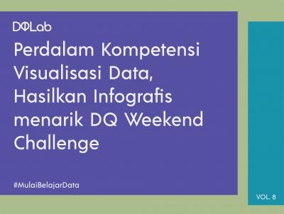 Bangun Portofolio Data dengan Akses Fundamental Data Visualization with R bersama DQ Weekend
