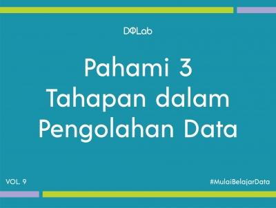 [BARU] Belajar Data Science Akses Module Baru Data Visualization with Python Matplotlib for Beginner - Part 2